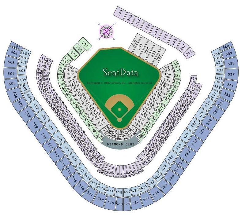 Angels Stadium At Anaheim Los Angeles
