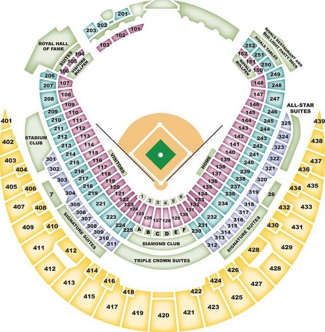 Best Seating 2012 Major League Baseball All Star Game In Kansas City